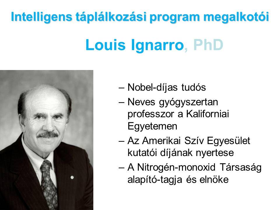 –Nobel-díjas tudós –Neves gyógyszertan professzor a Kaliforniai Egyetemen –Az Amerikai Szív Egyesület kutatói díjának nyertese –A Nitrogén-monoxid Tár