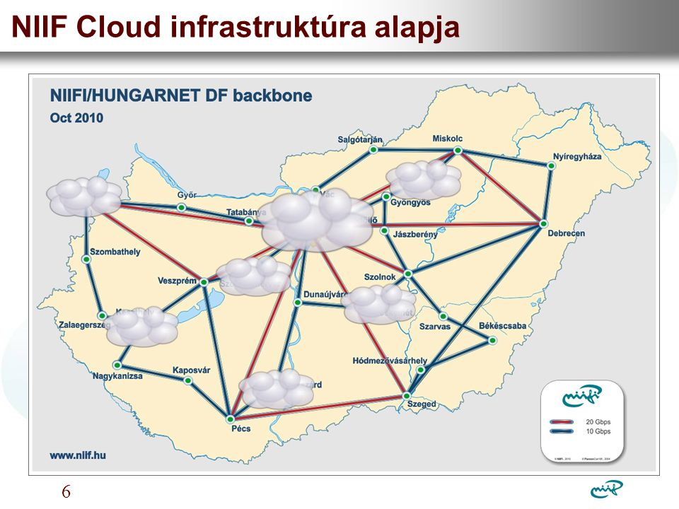 Nemzeti Információs Infrastruktúra Fejlesztési Intézet NIIF Cloud infrastruktúra alapja 6