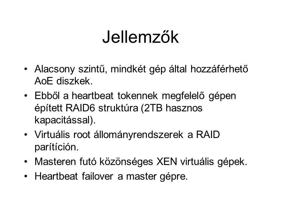Jellemzők •Alacsony szintű, mindkét gép által hozzáférhető AoE diszkek. •Ebből a heartbeat tokennek megfelelő gépen épített RAID6 struktúra (2TB haszn