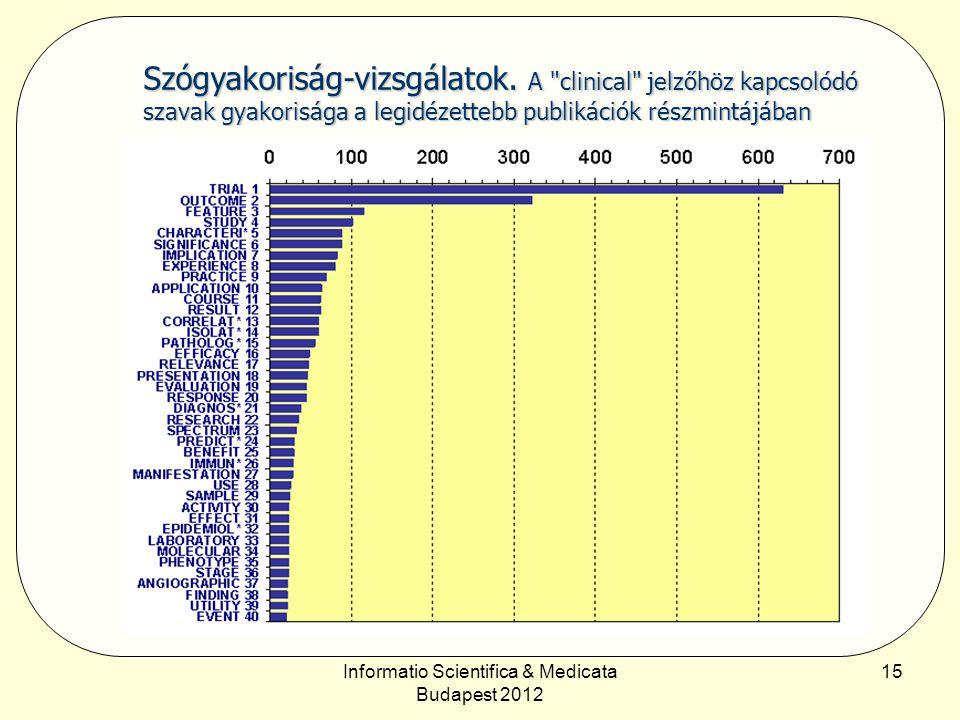 Informatio Scientifica & Medicata Budapest 2012 15 Szógyakoriság-vizsgálatok.