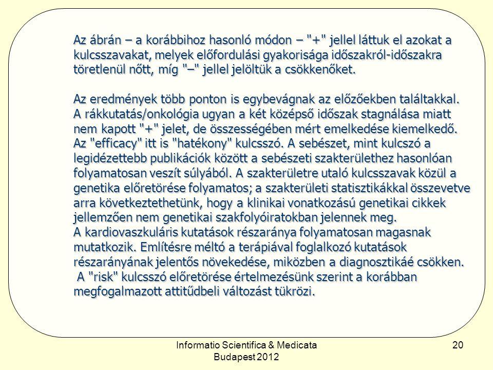 Informatio Scientifica & Medicata Budapest 2012 20 Az ábrán – a korábbihoz hasonló módon – + jellel láttuk el azokat a kulcsszavakat, melyek előfordulási gyakorisága időszakról-időszakra töretlenül nőtt, míg – jellel jelöltük a csökkenőket.