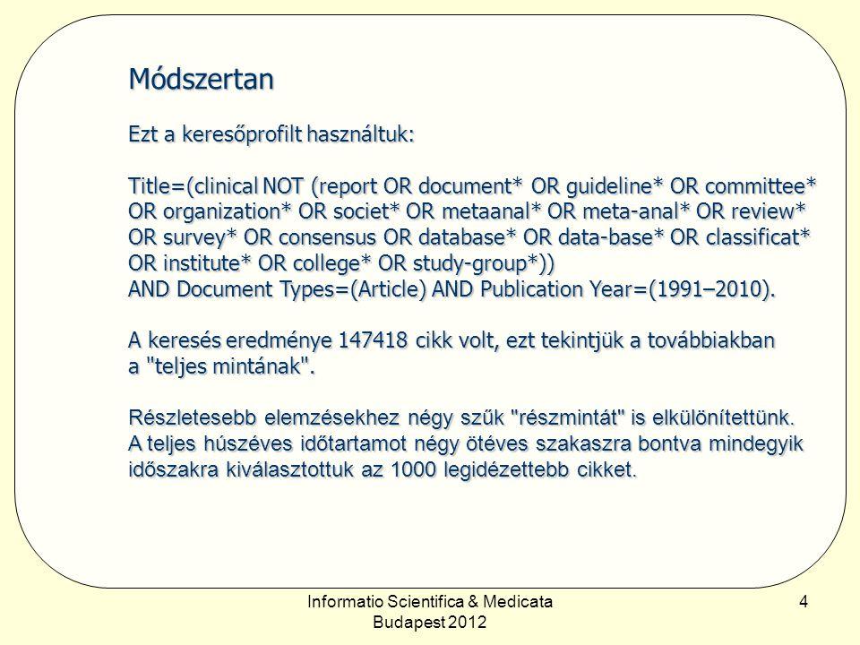 Informatio Scientifica & Medicata Budapest 2012 5 Összesített idősor A klinikainak nevezett kutatásokról beszámoló publikációk száma a vizsgált időszakban a várakozásoknak megfelelően erősen növekedett.