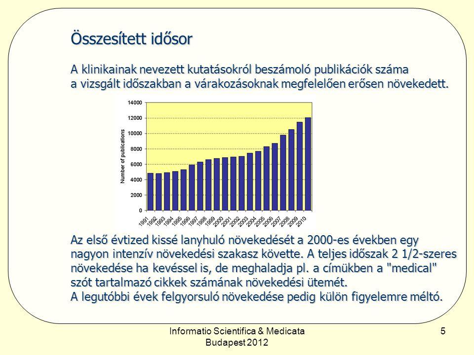 Informatio Scientifica & Medicata Budapest 2012 16 Szógyakoriság-vizsgálatok.