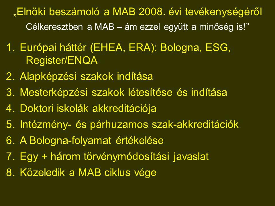 """""""Elnöki beszámoló a MAB 2008."""