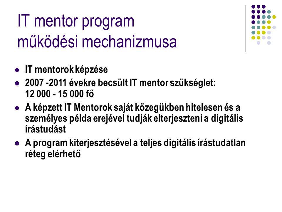 IT mentor program működési mechanizmusa  IT mentorok képzése  2007 -2011 évekre becsült IT mentor szükséglet: 12 000 - 15 000 fő  A képzett IT Mentorok saját közegükben hitelesen és a személyes példa erejével tudják elterjeszteni a digitális írástudást  A program kiterjesztésével a teljes digitális írástudatlan réteg elérhető