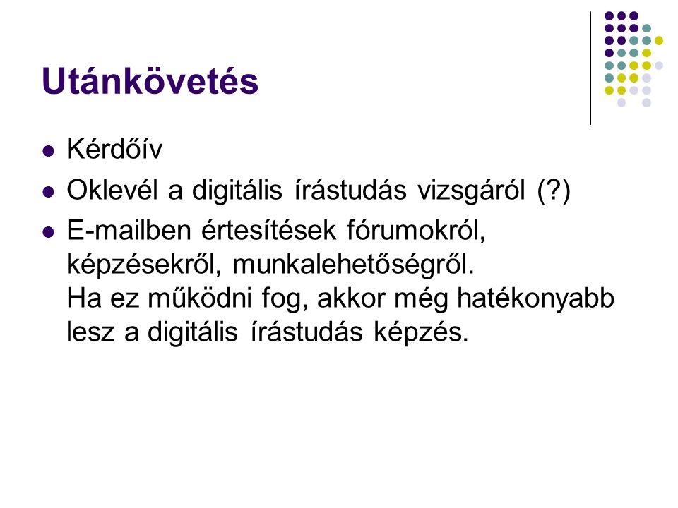 Utánkövetés  Kérdőív  Oklevél a digitális írástudás vizsgáról ( )  E-mailben értesítések fórumokról, képzésekről, munkalehetőségről.
