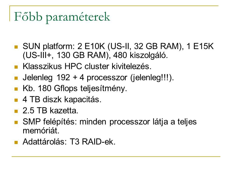 Főbb paraméterek  SUN platform: 2 E10K (US-II, 32 GB RAM), 1 E15K (US-III+, 130 GB RAM), 480 kiszolgáló.  Klasszikus HPC cluster kivitelezés.  Jele