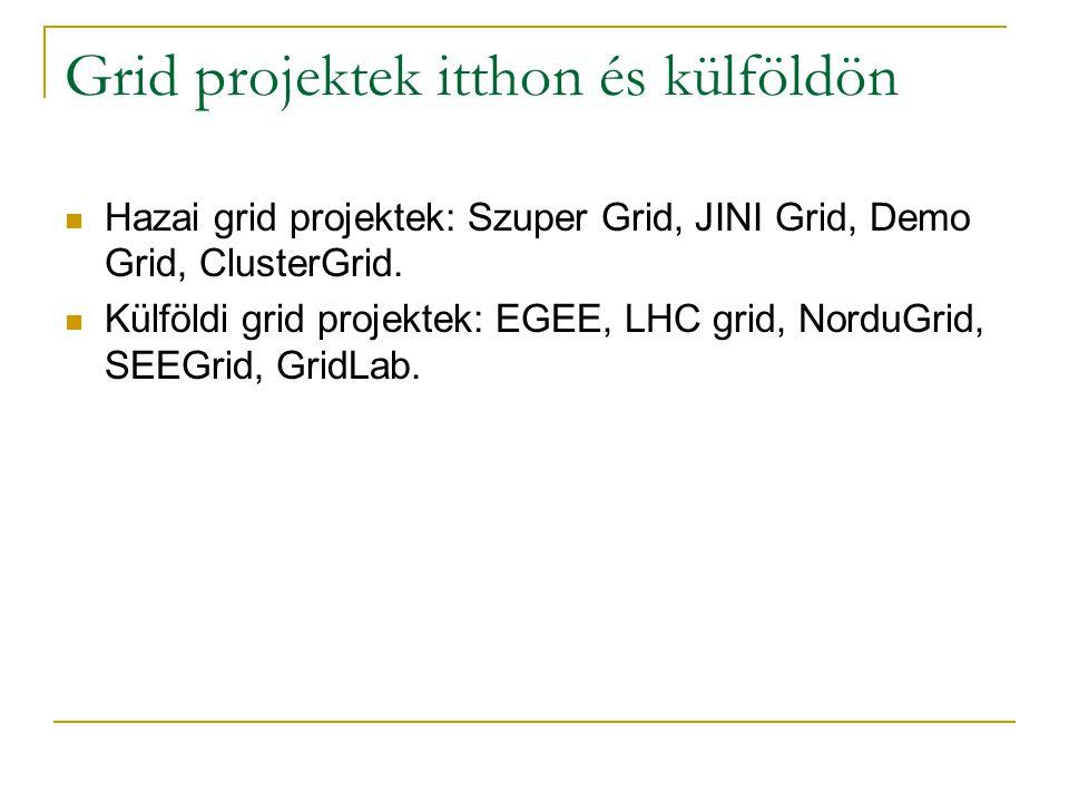 Grid projektek itthon és külföldön  Hazai grid projektek: Szuper Grid, JINI Grid, Demo Grid, ClusterGrid.  Külföldi grid projektek: EGEE, LHC grid,