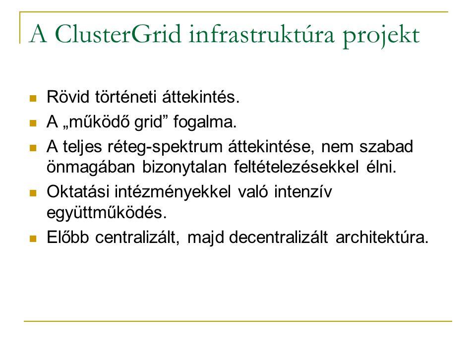 """A ClusterGrid infrastruktúra projekt  Rövid történeti áttekintés.  A """"működő grid"""" fogalma.  A teljes réteg-spektrum áttekintése, nem szabad önmagá"""