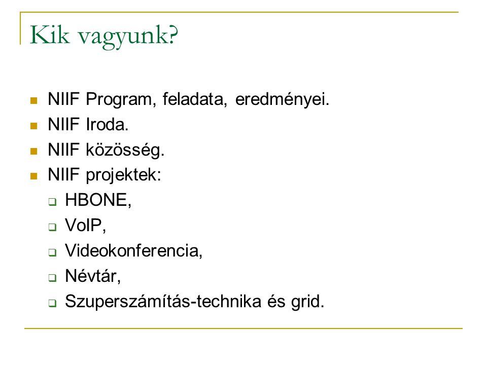 Kik vagyunk?  NIIF Program, feladata, eredményei.  NIIF Iroda.  NIIF közösség.  NIIF projektek:  HBONE,  VoIP,  Videokonferencia,  Névtár,  S