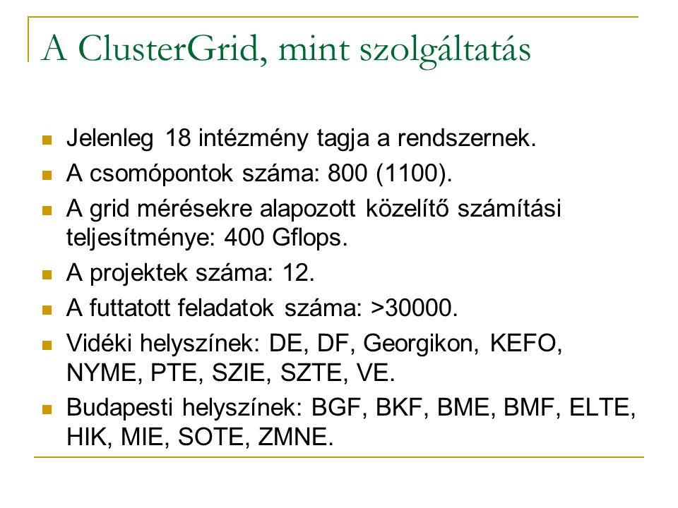 A ClusterGrid, mint szolgáltatás  Jelenleg 18 intézmény tagja a rendszernek.  A csomópontok száma: 800 (1100).  A grid mérésekre alapozott közelítő