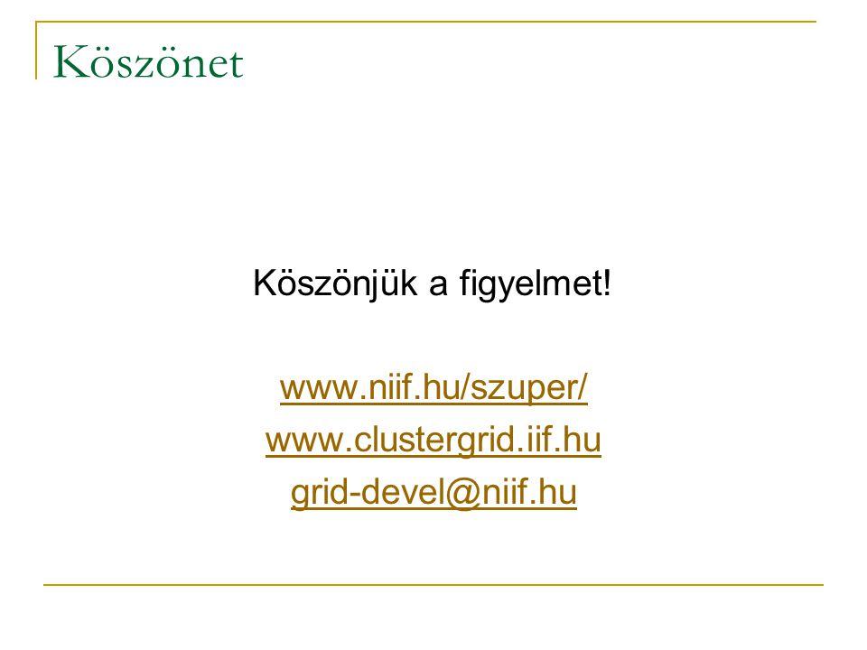 Köszönet Köszönjük a figyelmet! www.niif.hu/szuper/ www.clustergrid.iif.hu grid-devel@niif.hu