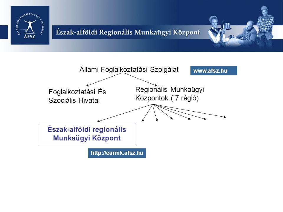 Állami Foglalkoztatási Szolgálat Foglalkoztatási És Szociális Hivatal Regionális Munkaügyi Központok ( 7 régió) Észak-alföldi regionális Munkaügyi Központ www.afsz.hu http://earmk.afsz.hu