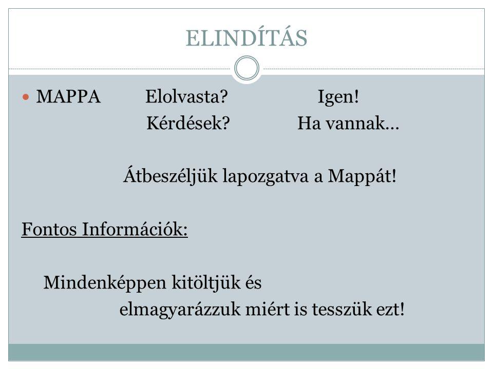ELINDÍTÁS  MAPPA Elolvasta? Igen! Kérdések? Ha vannak… Átbeszéljük lapozgatva a Mappát! Fontos Információk: Mindenképpen kitöltjük és elmagyarázzuk m
