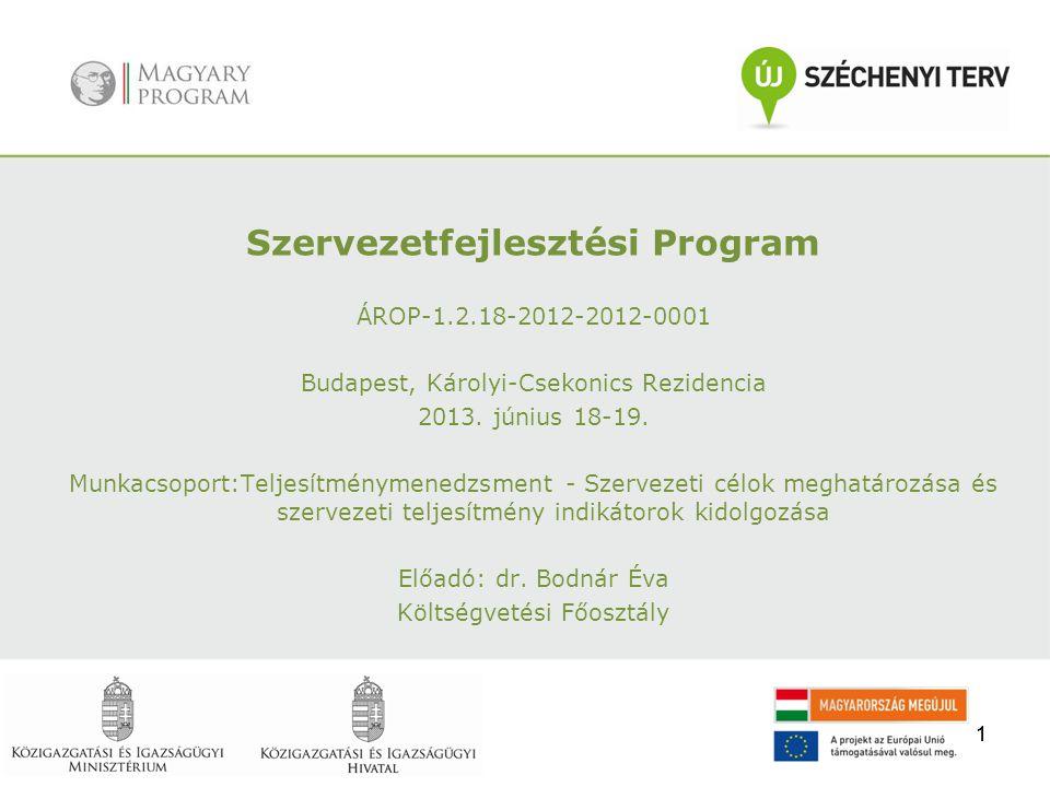 11 Szervezetfejlesztési Program ÁROP-1.2.18-2012-2012-0001 Budapest, Károlyi-Csekonics Rezidencia 2013. június 18-19. Munkacsoport:Teljesítménymenedzs