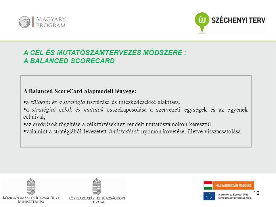10 A Balanced ScoreCard alapmodell lényege:  a küldetés és a stratégia tisztázása és intézkedésekké alakítása,  a stratégiai célok és mutatók összek