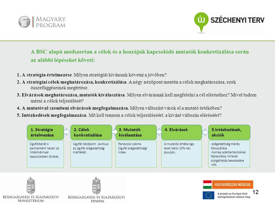 12 A BSC alapú módszertan a célok és a hozzájuk kapcsolódó mutatók konkretizálása során az alábbi lépéseket követi: 1. A stratégia értelmezése. Milyen