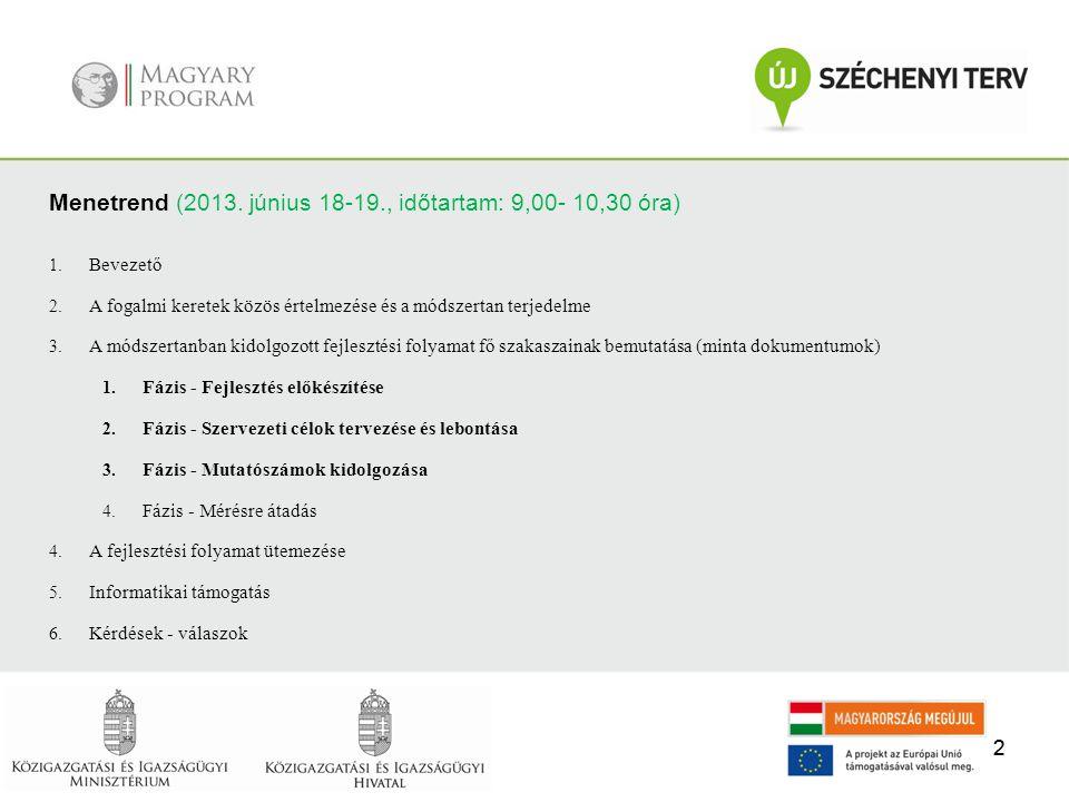 22 Menetrend (2013. június 18-19., időtartam: 9,00- 10,30 óra) 1. Bevezető 2. A fogalmi keretek közös értelmezése és a módszertan terjedelme 3. A móds