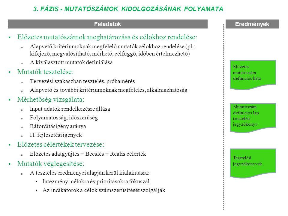3. FÁZIS - MUTATÓSZÁMOK KIDOLGOZÁSÁNAK FOLYAMATA  Előzetes mutatószámok meghatározása és célokhoz rendelése: o Alapvető kritériumoknak megfelelő muta