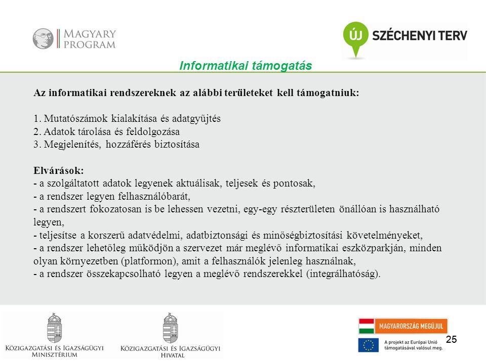 25 Informatikai támogatás Az informatikai rendszereknek az alábbi területeket kell támogatniuk: 1. Mutatószámok kialakítása és adatgyűjtés 2. Adatok t