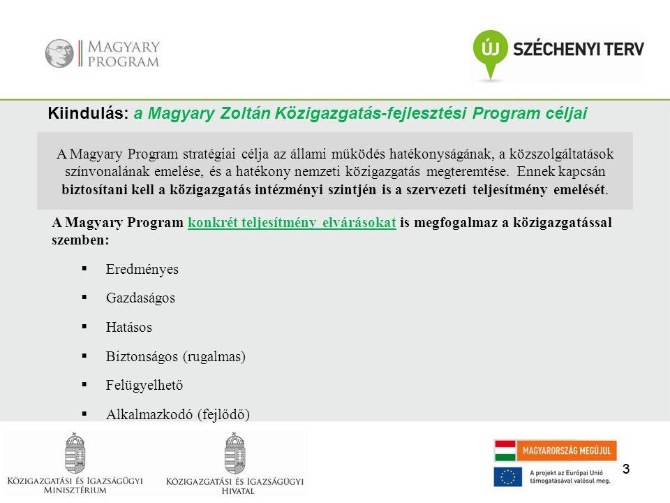 33 Kiindulás: a Magyary Zoltán Közigazgatás-fejlesztési Program céljai A Magyary Program stratégiai célja az állami működés hatékonyságának, a közszol