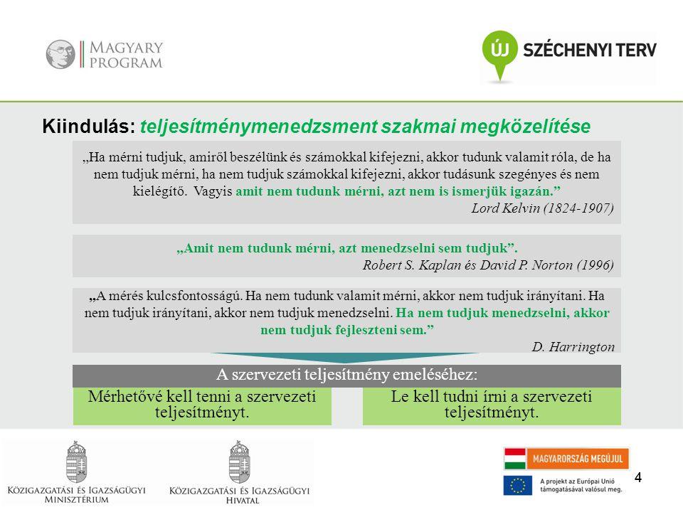 Fejlesztés előkészítése Szervezeti célok tervezése és lebontása Mutatószámok kidolgozása Mérésre átadás, konszolidáció 1.