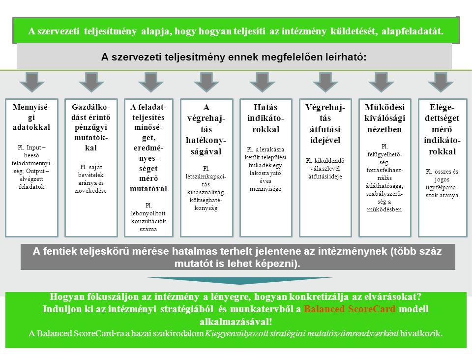 77 7 A szervezeti teljesítmény alapja, hogy hogyan teljesíti az intézmény küldetését, alapfeladatát. Mennyisé- gi adatokkal Pl. Input – beeső feladatm