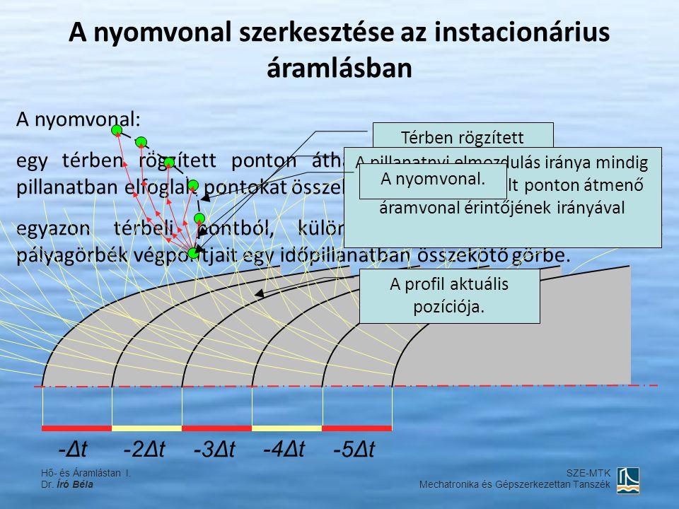 A nyomvonal: egy térben rögzített ponton áthaladt részecskék által egy adott pillanatban elfoglalt pontokat összekötő görbe vagy, egyazon térbeli pontból, különböző időpillanatokban elindult pályagörbék végpontjait egy időpillanatban összekötő görbe.
