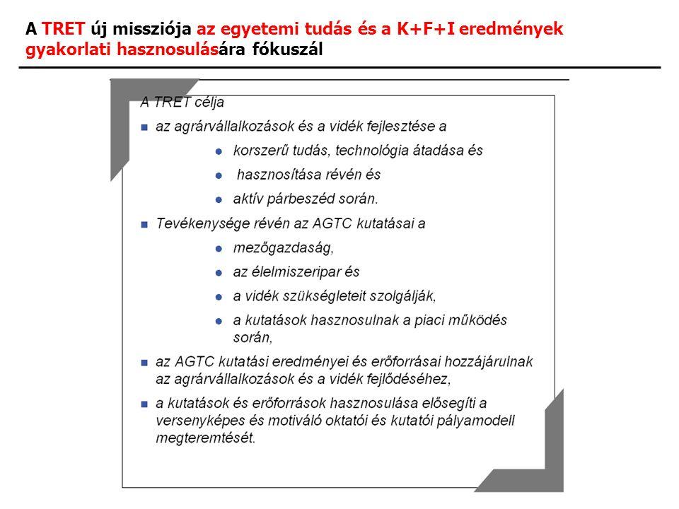A TRET jövőbeni tevékenységi köre a kutatások koordinációja és hasznosítása, a vállalkozásfejlesztés, valamint a területfejlesztés pilléreire épül