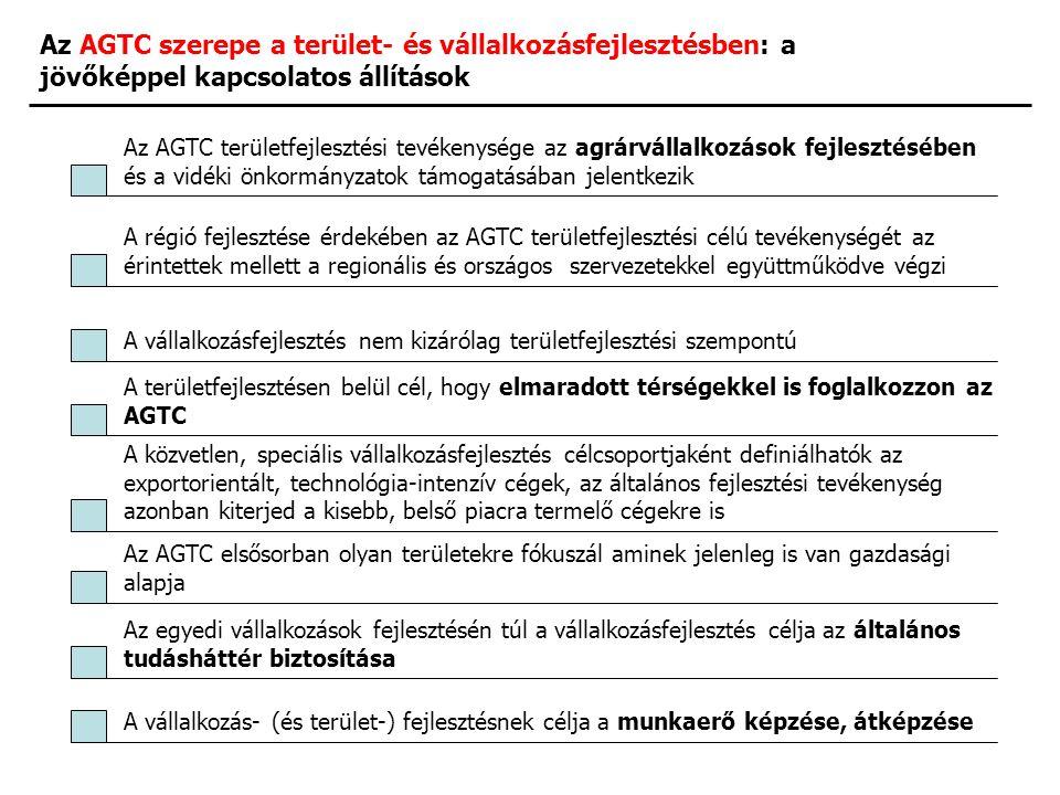 Az AGTC szerepe a terület- és vállalkozásfejlesztésben: a jövőképpel kapcsolatos állítások Az AGTC területfejlesztési tevékenysége az agrárvállalkozások fejlesztésében és a vidéki önkormányzatok támogatásában jelentkezik A régió fejlesztése érdekében az AGTC területfejlesztési célú tevékenységét az érintettek mellett a regionális és országos szervezetekkel együttműködve végzi A vállalkozásfejlesztés nem kizárólag területfejlesztési szempontú A területfejlesztésen belül cél, hogy elmaradott térségekkel is foglalkozzon az AGTC A közvetlen, speciális vállalkozásfejlesztés célcsoportjaként definiálhatók az exportorientált, technológia-intenzív cégek, az általános fejlesztési tevékenység azonban kiterjed a kisebb, belső piacra termelő cégekre is Az AGTC elsősorban olyan területekre fókuszál aminek jelenleg is van gazdasági alapja Az egyedi vállalkozások fejlesztésén túl a vállalkozásfejlesztés célja az általános tudásháttér biztosítása A vállalkozás- (és terület-) fejlesztésnek célja a munkaerő képzése, átképzése
