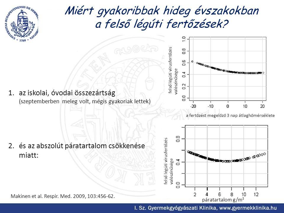 páratartalom g/m 3 a fertőzést megelőző 3 nap átlaghőmérséklete felső légúti vírusfertőzés valószínűsége 1.az iskolai, óvodai összezártság (szeptemberben meleg volt, mégis gyakoriak lettek) 2.és az abszolút páratartalom csökkenése miatt: Makinen et al.