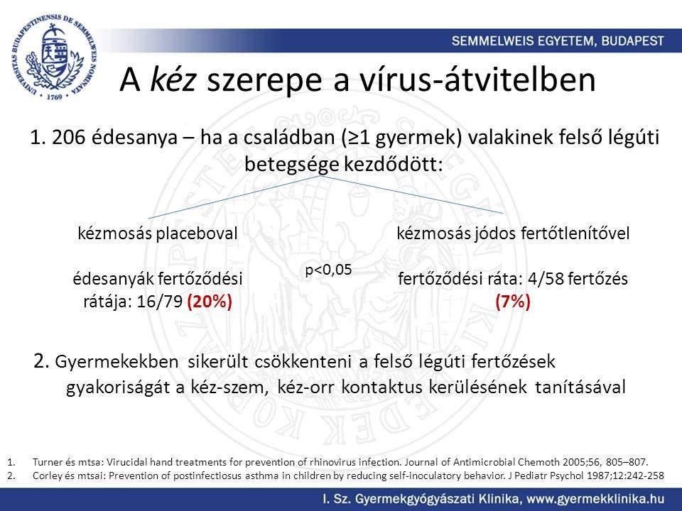 A kéz szerepe a vírus-átvitelben 1. 206 édesanya – ha a családban (≥1 gyermek) valakinek felső légúti betegsége kezdődött: 2. Gyermekekben sikerült cs