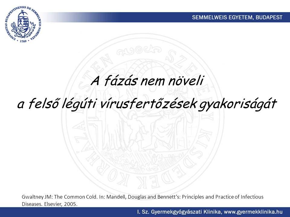 A fázás nem növeli a felső légúti vírusfertőzések gyakoriságát Gwaltney JM: The Common Cold. In: Mandell, Douglas and Bennett's: Principles and Practi