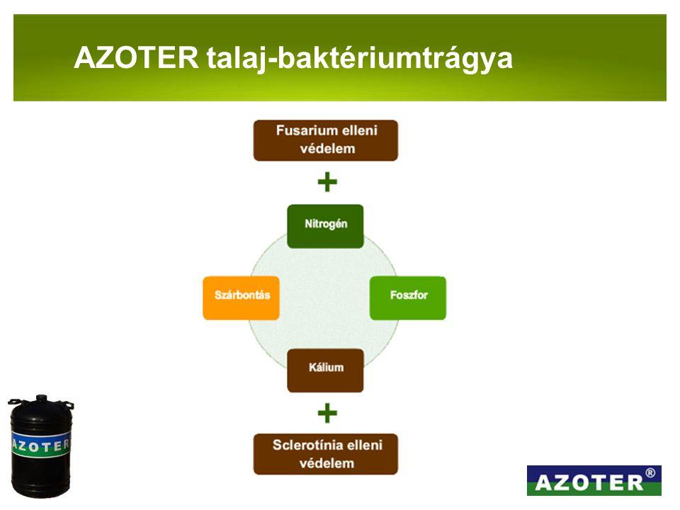 PANNON-RADE KFT.AZOTER talaj-baktériumtrágya