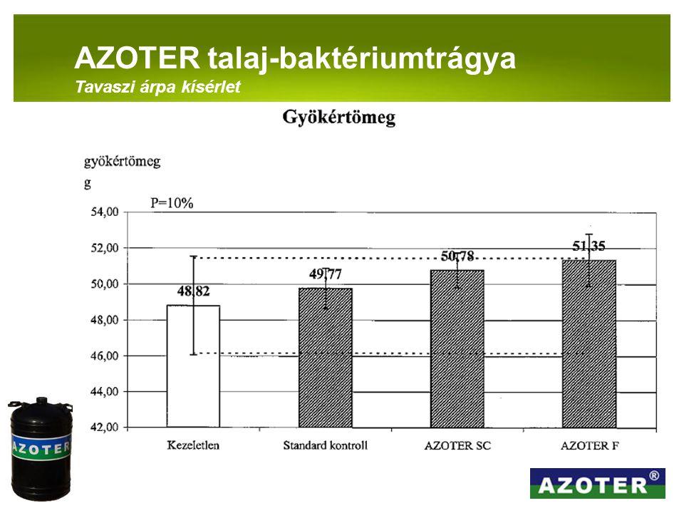 PANNON-RADE KFT.AZOTER talaj-baktériumtrágya Tavaszi árpa kísérlet