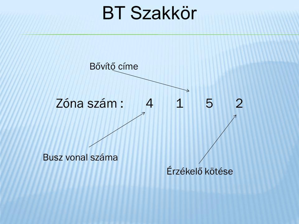 BT Szakkör Zóna szám : 41 52 Busz vonal száma Bővítő címe Érzékelő kötése