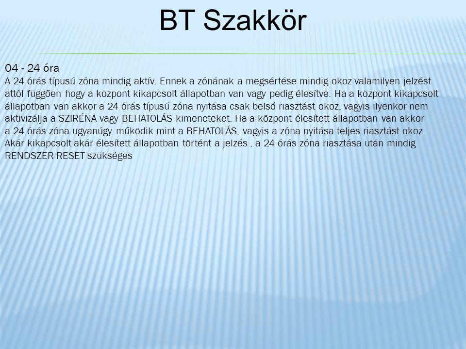 BT Szakkör 04 - 24 óra A 24 órás típusú zóna mindig aktív.