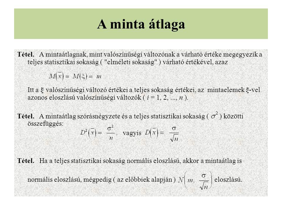 A minta átlaga Tétel. A mintaátlagnak, mint valószínűségi változónak a várható értéke megegyezik a teljes statisztikai sokaság (
