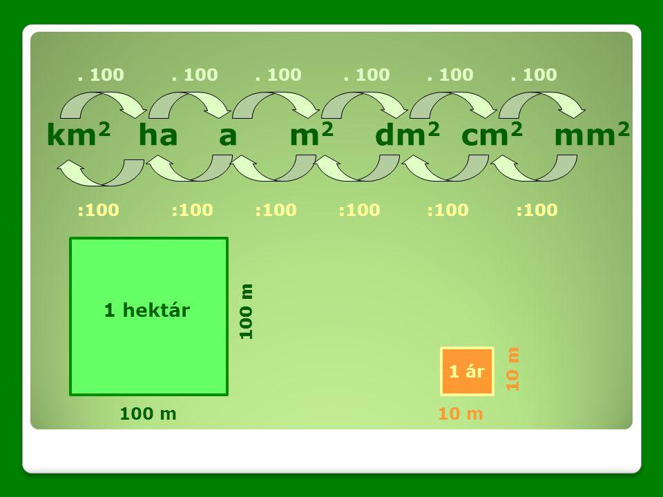 km 2 ha a m 2 dm 2 cm 2 mm 2. 100 :100 100 m 1 hektár 1 ár 10 m
