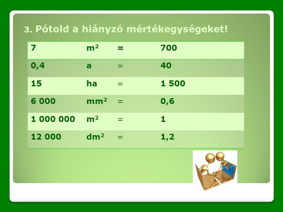 3. Pótold a hiányzó mértékegységeket! 7m2m2 =700 0,4a=40 15ha=1 500 6 000mm2mm2 =0,6 1 000 000m2m2 =1 12 000dm2dm2 =1,2