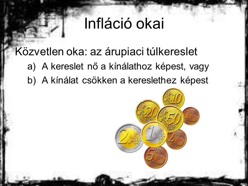 Infláció okai Közvetlen oka: az árupiaci túlkereslet a)A kereslet nő a kínálathoz képest, vagy b)A kínálat csökken a kereslethez képest