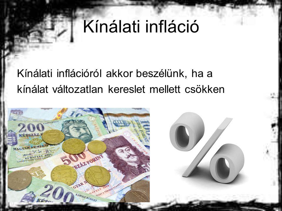 Kínálati infláció Kínálati inflációról akkor beszélünk, ha a kínálat változatlan kereslet mellett csökken