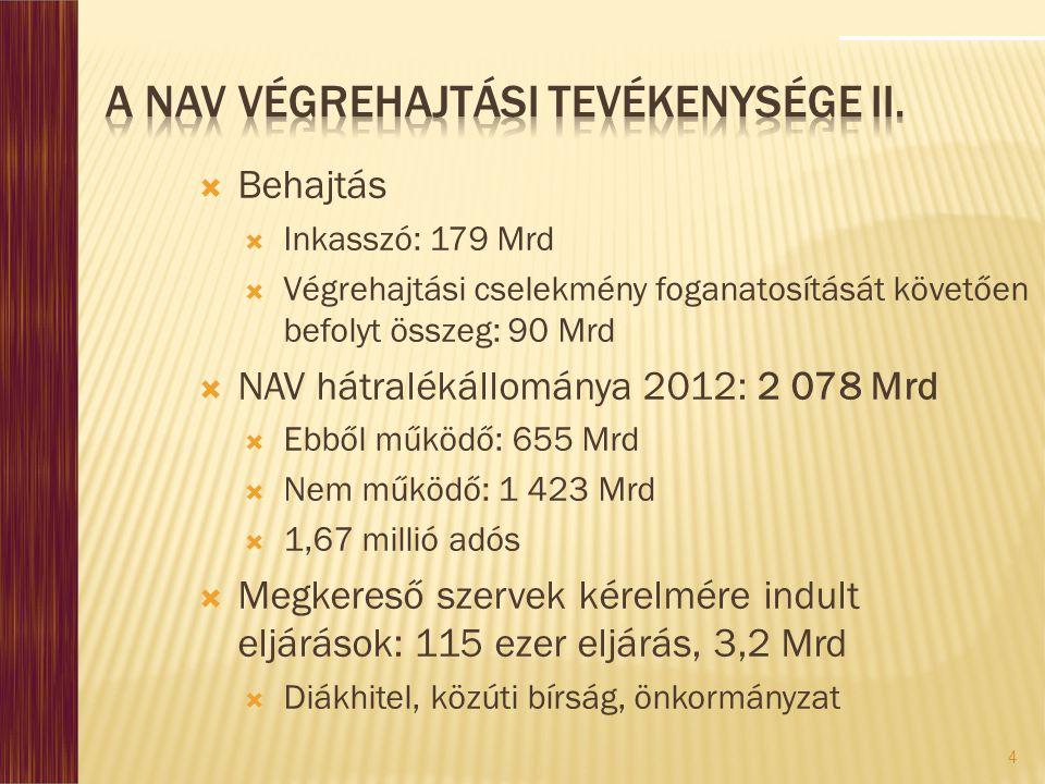 4  Behajtás  Inkasszó: 179 Mrd  Végrehajtási cselekmény foganatosítását követően befolyt összeg: 90 Mrd  NAV hátralékállománya 2012: 2 078 Mrd  E