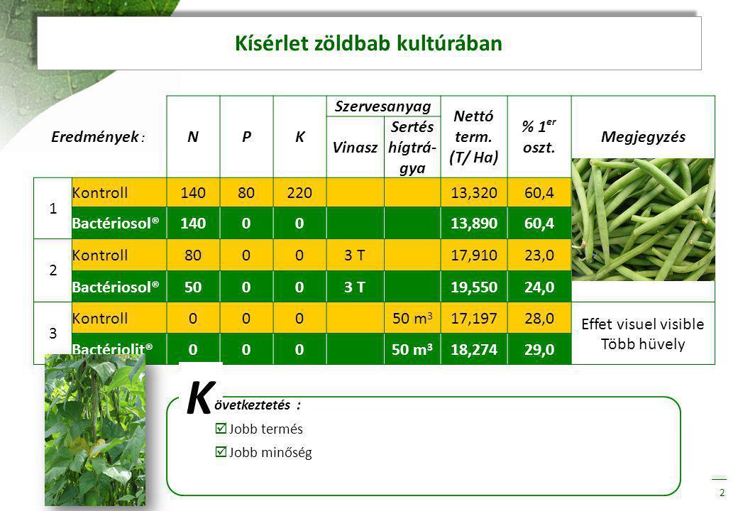 Kísérlet zöldborsó kultúrában 3 Résultats : K övetkeztetés :  Azonos érési időnél magasabb terméseredmény  Fiziológiás eltérésből eredő hamarabbi betakaríthatóság  Több extra minőségű termés(XF) NPK Nettó term.