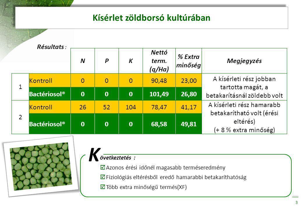 Kísérlet hagyma kultúrában 4 Eredmények : K övetkeztetés :  Jobb érettségi fok  Nagyobb termés  Nagyobb méret NPK Szerves- anyagTermés (T/Ha) term> 60 mm (T/Ha) Megjegyzések Marha- trágya 1 Kontroll16480240 62,6752,04 Korábbi érés Bactériosol®11000 68,1760,70 2 Kontroll140028030 T64,6337,40 Betakarításkor: Pozitív eredmény Nagyobb méret Jobb érettségi fok Bactériosol®900030 T71,0949,70