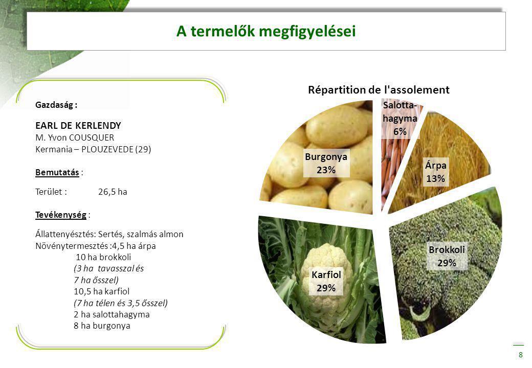 A termelők megfigyelései Gazdaság : EARL DE KERLENDY M.