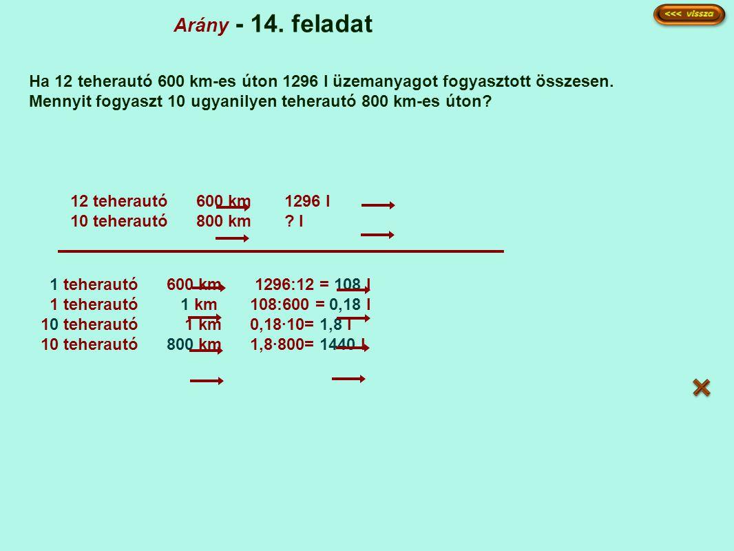 Arány - 14. feladat Ha 12 teherautó 600 km-es úton 1296 l üzemanyagot fogyasztott összesen. Mennyit fogyaszt 10 ugyanilyen teherautó 800 km-es úton? 1