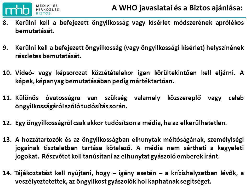 A WHO javaslatai és a Biztos ajánlása: 8.Kerülni kell a befejezett öngyilkosság vagy kísérlet módszerének aprólékos bemutatását. 9.Kerülni kell a befe
