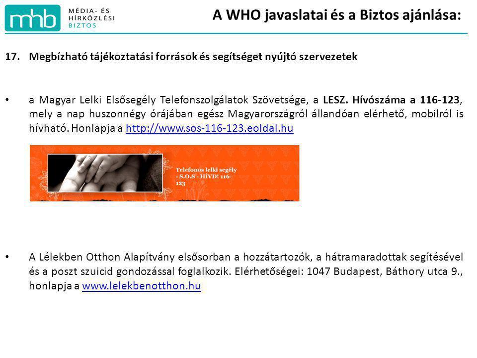 A WHO javaslatai és a Biztos ajánlása: 17.Megbízható tájékoztatási források és segítséget nyújtó szervezetek • a Magyar Lelki Elsősegély Telefonszolgá