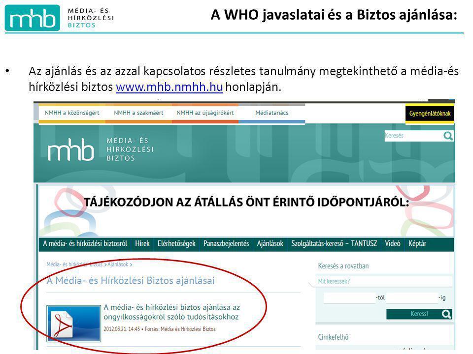 A WHO javaslatai és a Biztos ajánlása: • Az ajánlás és az azzal kapcsolatos részletes tanulmány megtekinthető a média-és hírközlési biztos www.mhb.nmh